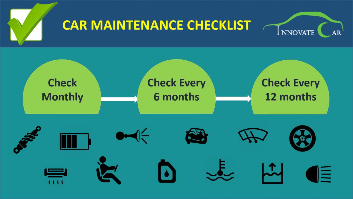 Car maintainence checklist cover