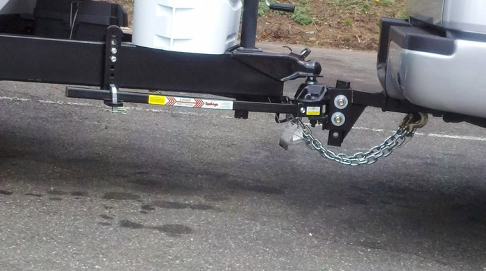 Best Sway Control Hitch